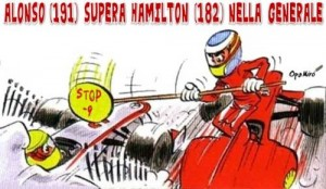 Grande vittoria di Fernando Alonso