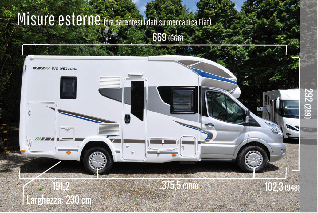 Mis_esterne_Hymer_Chausson