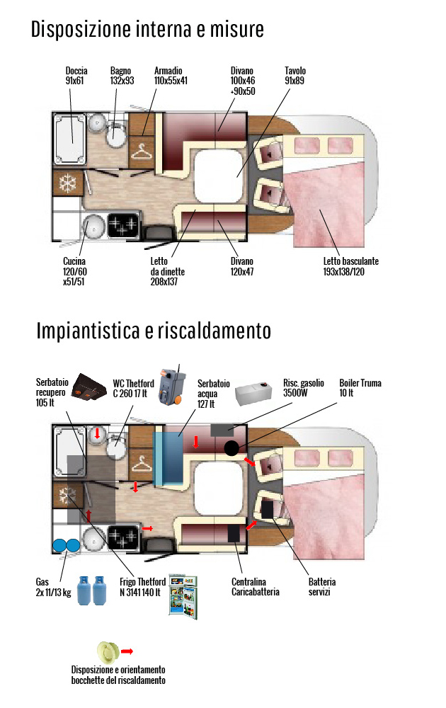 Piantina_Benimar-T481