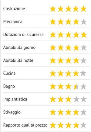 Brunelleschi-voti