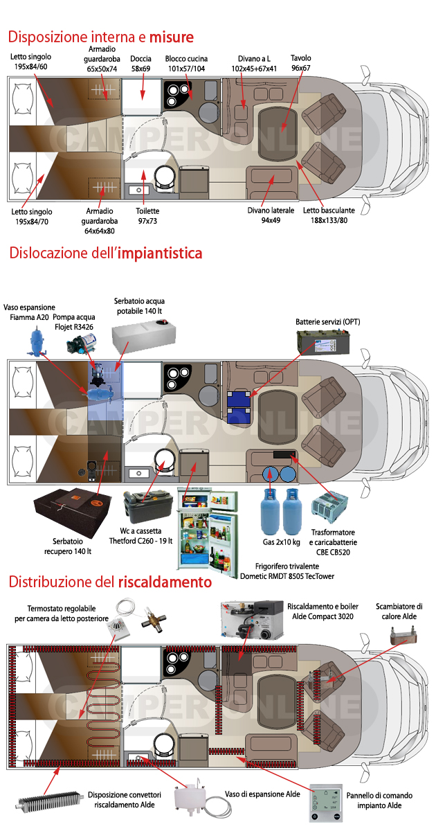 Kreos5009-layout
