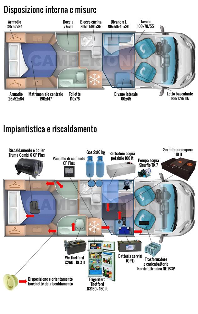 CI-Sinfonia-65XT-layout