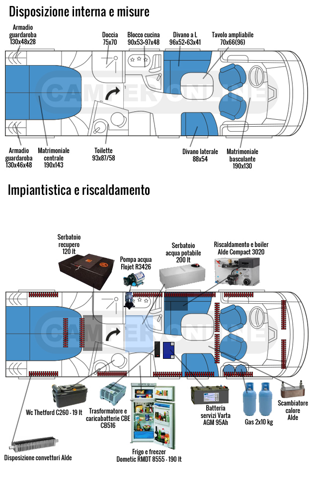 arto79f-layout