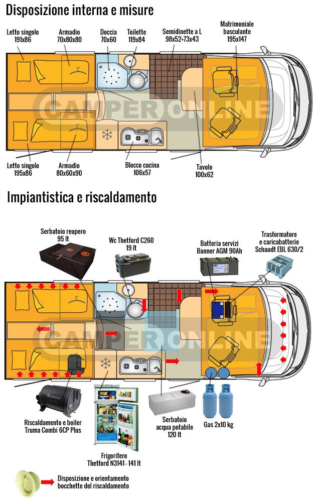 Aviano-layout