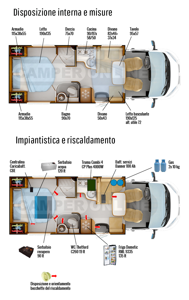 piantina_Rapido680FF