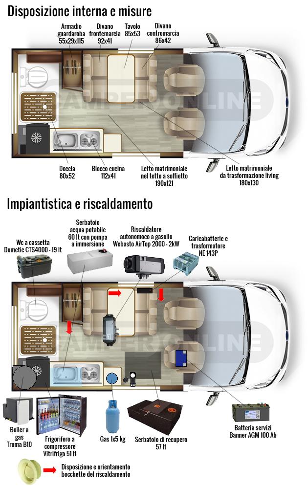 CapLand-layout