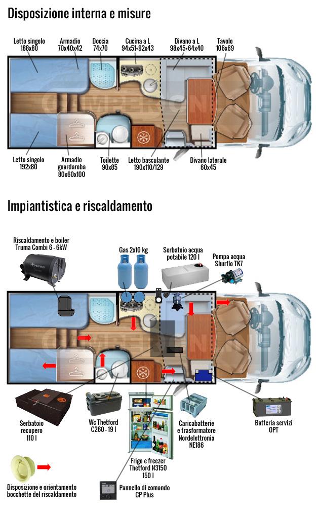 mobilvettap65-layout